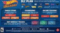 Hot Wheels Unleashed DLC plan announced