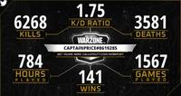 Call of Duty Warzone Report Stats...