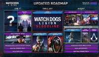 Watch Dogs Legion Adding PS5 Performance...